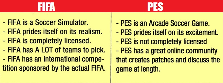 Main differences in FIFA vs Pes 2014