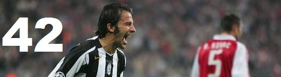 Del Piero Total goals in Champions League