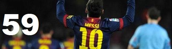 Messi total goals Champions League