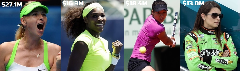 Richest Female sports athletes 2013