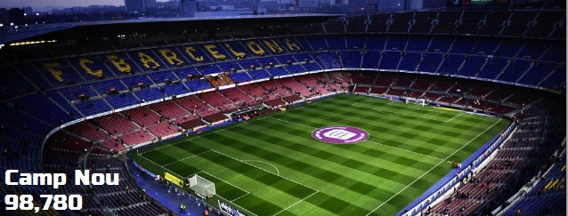 Nou Camp biggest Stadium