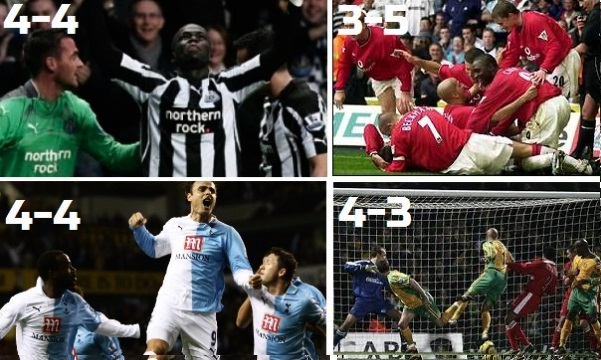 Best Comebacks in Premier League matches