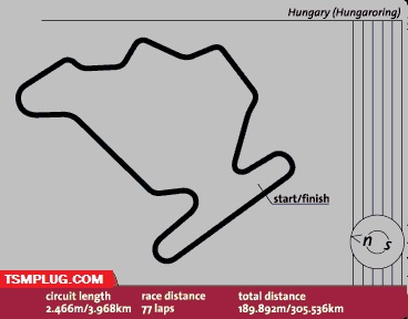 Hungaroring Grand prix F1 2013