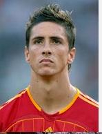 Fernando Torres Salary