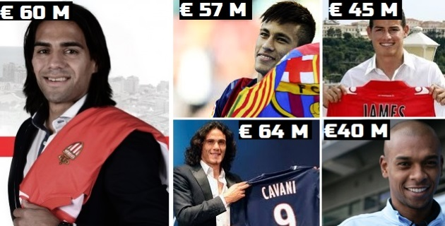 Biggest Soccer Transfers 2013