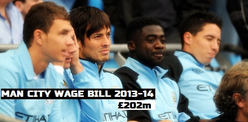 man city players salaries 2014
