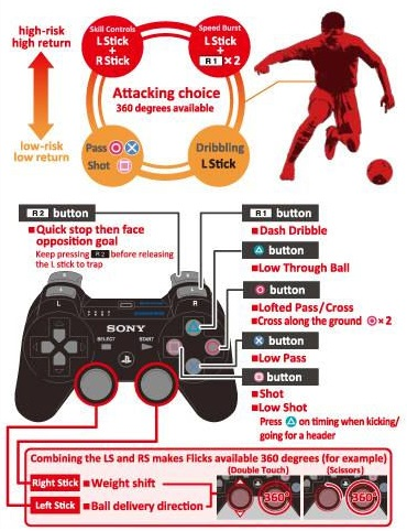 PES 2014 attacking guide