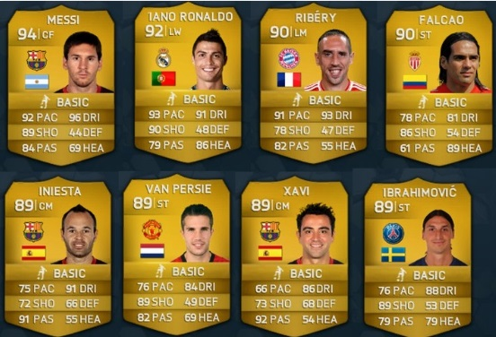 fifa 14 highest rated players