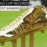 FIFA World Cups Golden Boot Award Winners All Time List