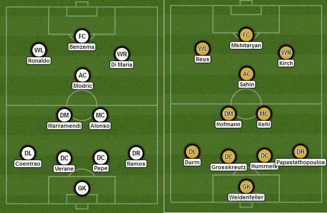 Real Madrid vs Borussia Dortmund Starting Lineups