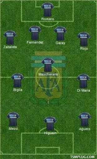 Argentina Expected Starting Lineup at 2014 FIFA World Cup