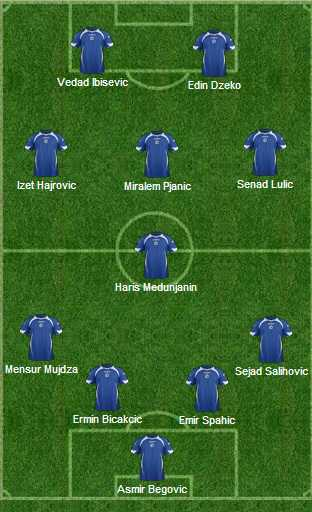 Bosnia-Herzegovina Squad starting lineup 2014 world cup