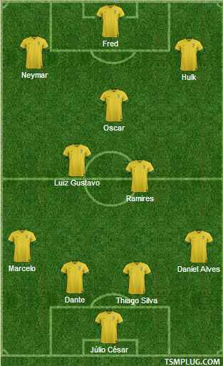 Brazil Starting Lineup squad World Cup 2014