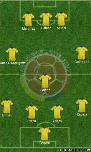 Colombia starting lineup in world cup