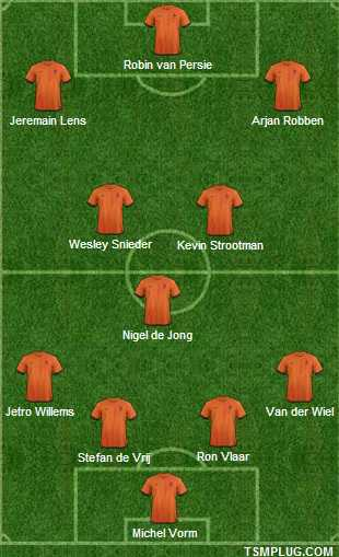 Holland 2014 world cup 2014