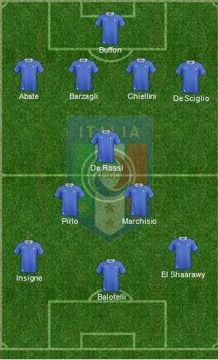 Italy world cup squad 2014