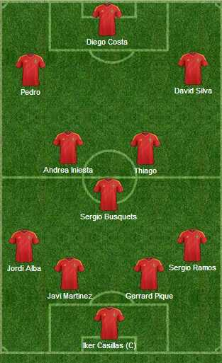 Spain world cup lineup 2014
