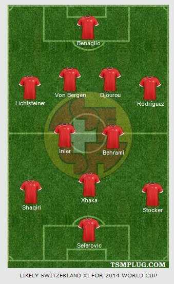 Switzerland Squad 2014 World Cup