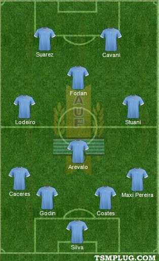 Uruguay team squad 2014 world cup