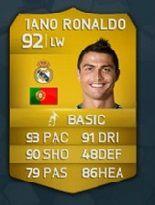 Cristiano Ronaldo FIFA 15 rating