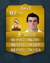 Gareth Bale FIFA 15 rating