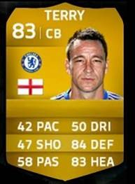 John Terry FIFA 15 Ratings