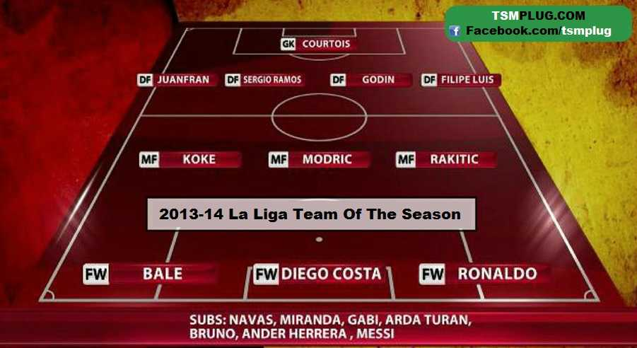 La Liga Team of the Season 2014