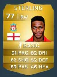 Rahim Sterling FIFA 15 rating