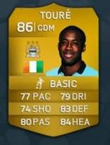 Yaya Toure Rating in FIFA 15