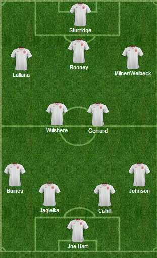 how to change formation fox wc 2018