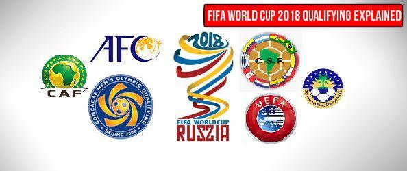 FIFA World Cup 2018 qualifying seeding system