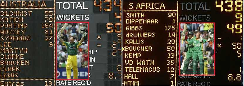 South Africa vs Australia 434 world record match