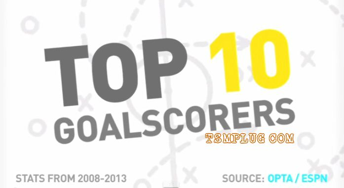 Top 10 goalscorers 2008-2014
