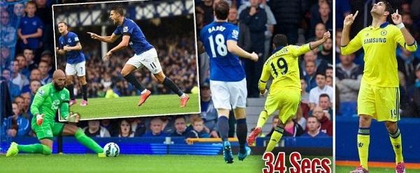 Chelsea vs Everton Highlights 2014 Epl Match