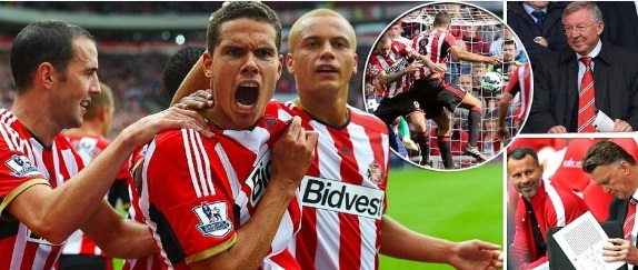 Sunderland vs Manchester United Highlights 2014-15 season