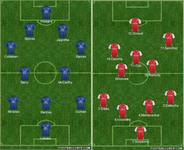 everton vs arsenal lineups predictions