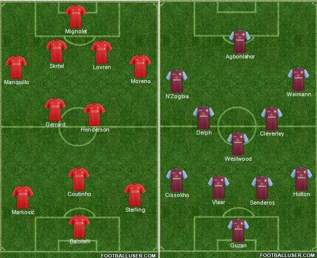 Liverpool vs Aston Villa Live stream
