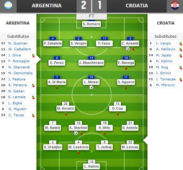 Argentina 2 - 1 Croatia