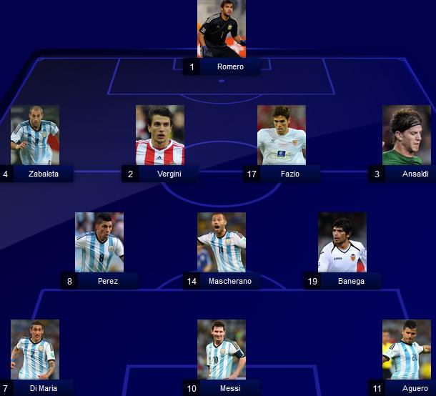 Argentina lineups