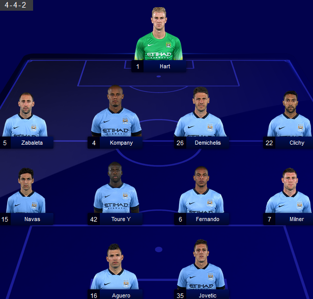 Celta Vigo Vs Barcelona H2h Prediction: Manchester City Vs QPR (2