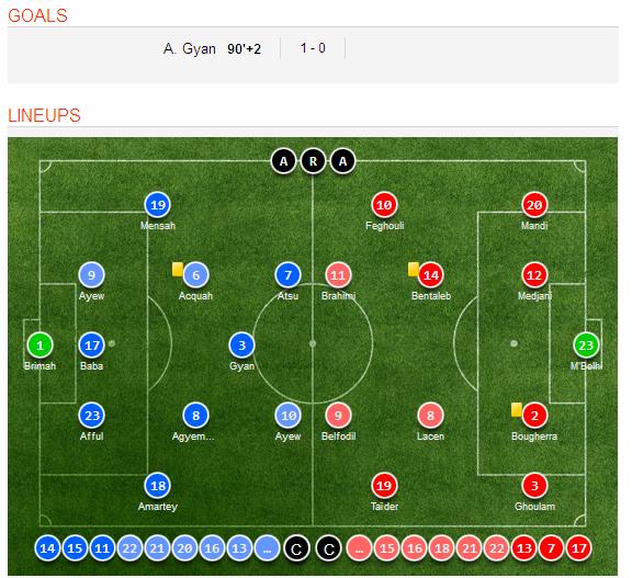 Ghana 1-0 Algeria Highlights, Match Result, Goal Scorer