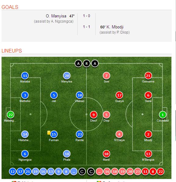Celta Vigo Vs Barcelona H2h Sofascore: South Africa 1-1 Senegal Video Highlights, Match Result