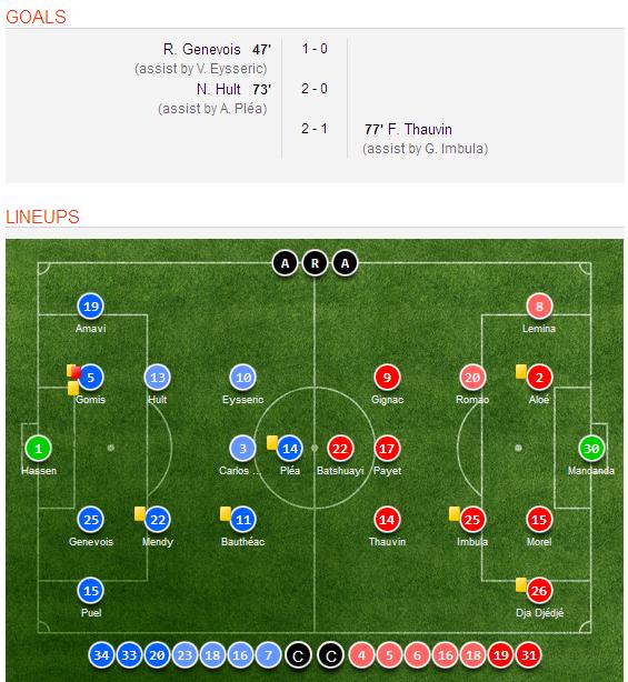 Celta Vigo Vs Barcelona H2h Sofascore: Nice 2-1 Olympique Marseille Match Highlights, Goal