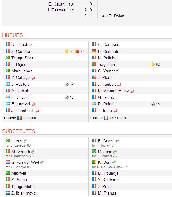 Celta Vigo Vs Barcelona H2h Sofascore: PSG 2-1 Bordeaux Video Highlights, Match Result, Goals