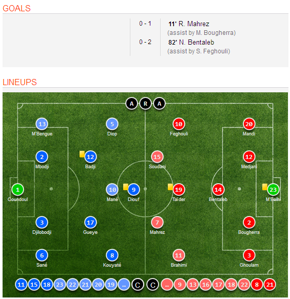 Celta Vigo Vs Barcelona H2h Sofascore: Senegal 0-2 Algeria Match Highlights, Goal Scorers