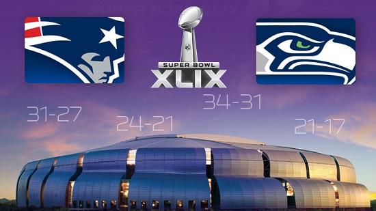 Superbowl 2015 date