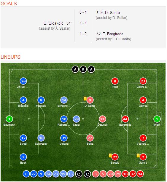 Celta Vigo Vs Barcelona H2h Sofascore: Werder Bremen 2-1 Hoffenheim ( Bundesliga) Match