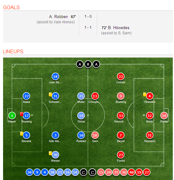 Celta Vigo Vs Barcelona H2h Sofascore: Bayern Munich 1-1 Schalke (Bundesliga) Match Highlights