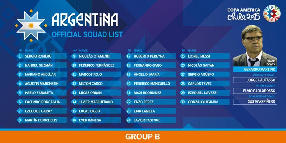 Argentina team squad list