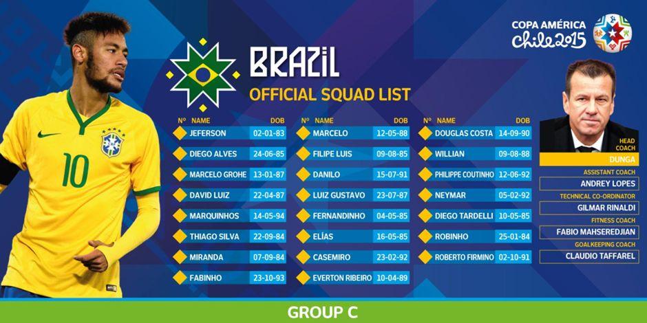 Brazil 23 Man squad